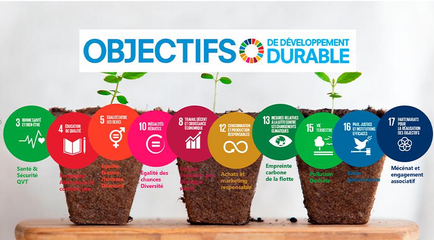 Objjectifs de développement durable